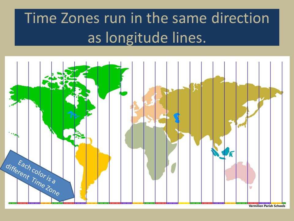 Time Zones run in the same direction as longitude lines.