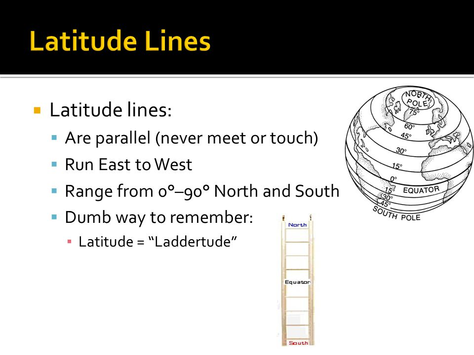 latitude longitude and time zones ppt download