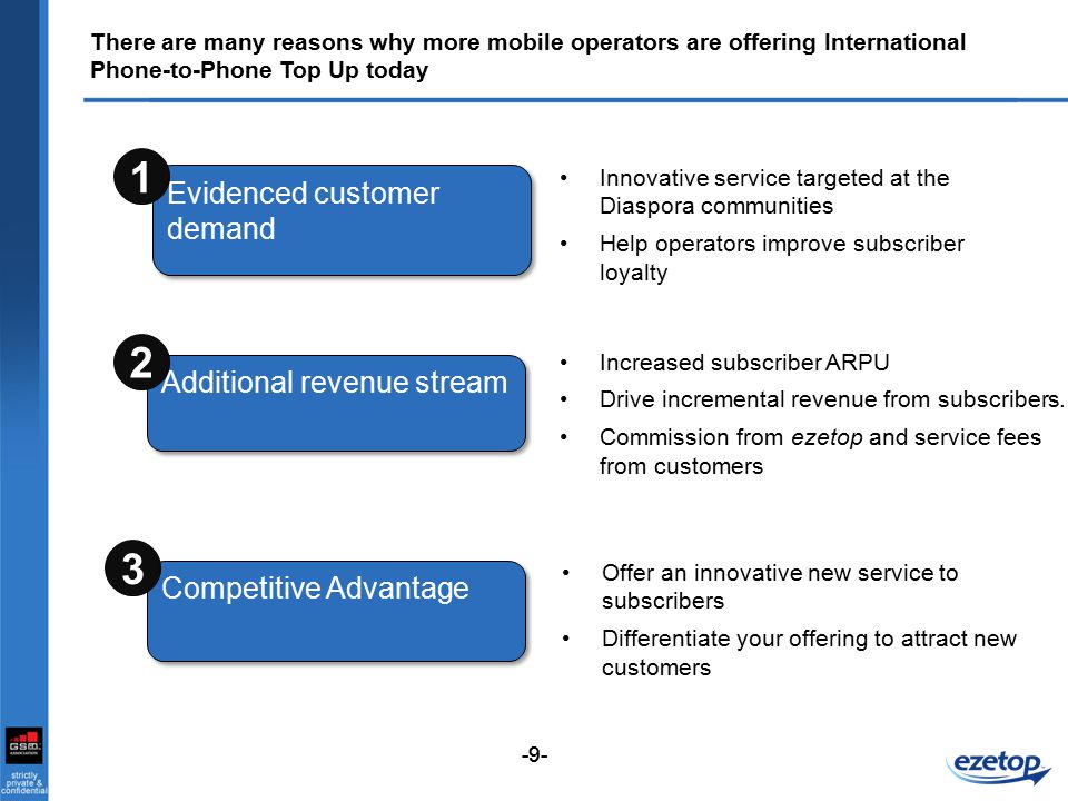 Revenue Growth Through Interactive Services - ppt video