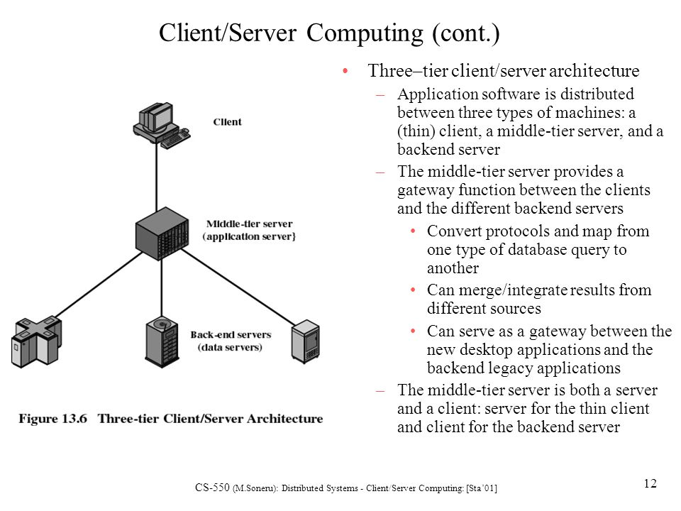 client server computing unit 1 The basic client-server architecture has 2 tiers (client and server) i will basically explain the 3-tier architecture here, which is an extension to the 2-tier architecture the first, or presentation tier , aka the client or front-end, deals with the interaction with the user.