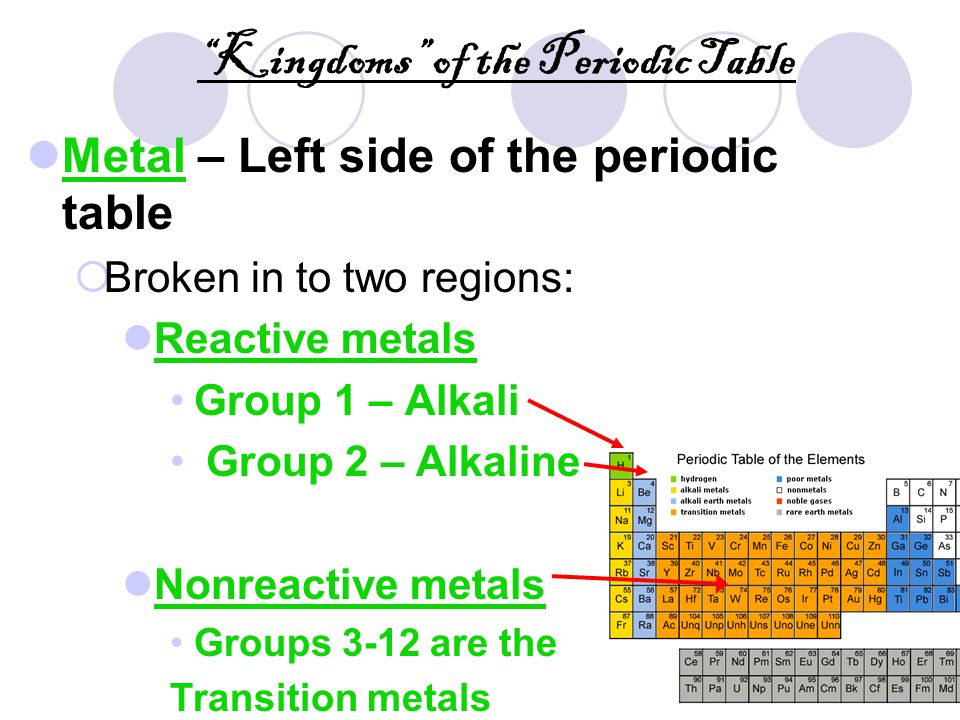 group ii metals essay the free chemistry research paper alkali metals essay presented on