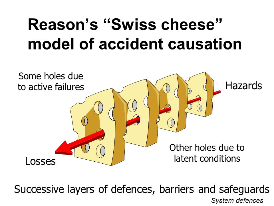 accident causation model A network model is proposed for analyzing the accident causal factors • the proposed model can well identify the root causal factors • the proposed model can be used to find the causation chain of accident generation.