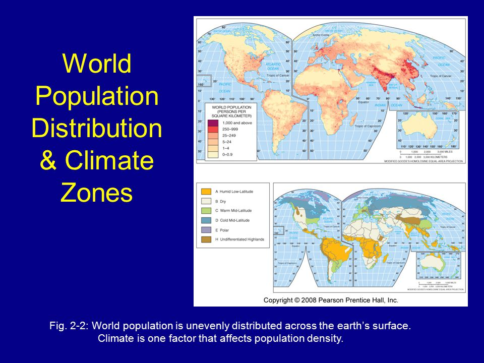 World Population Distribution & Climate Zones