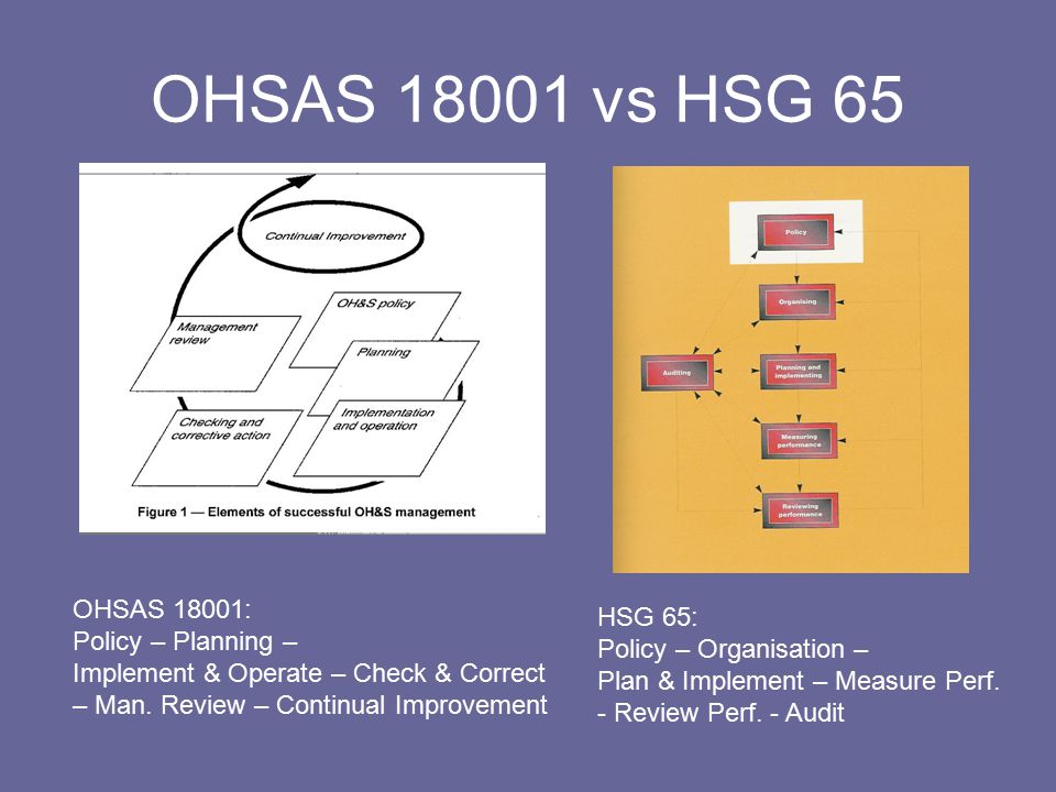 OHSAS vs HSG 65 OHSAS 18001: HSG 65: Policy – Planning –