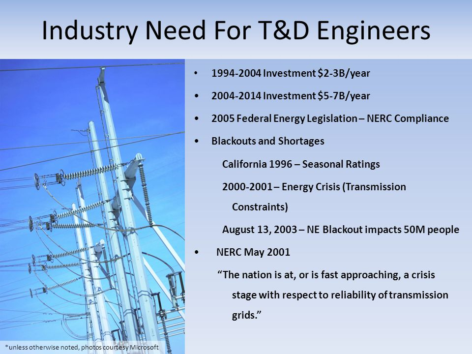 Industry Need For T&D Engineers