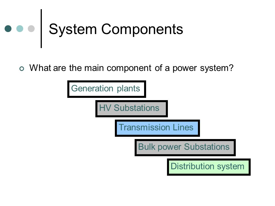main components of distribution system
