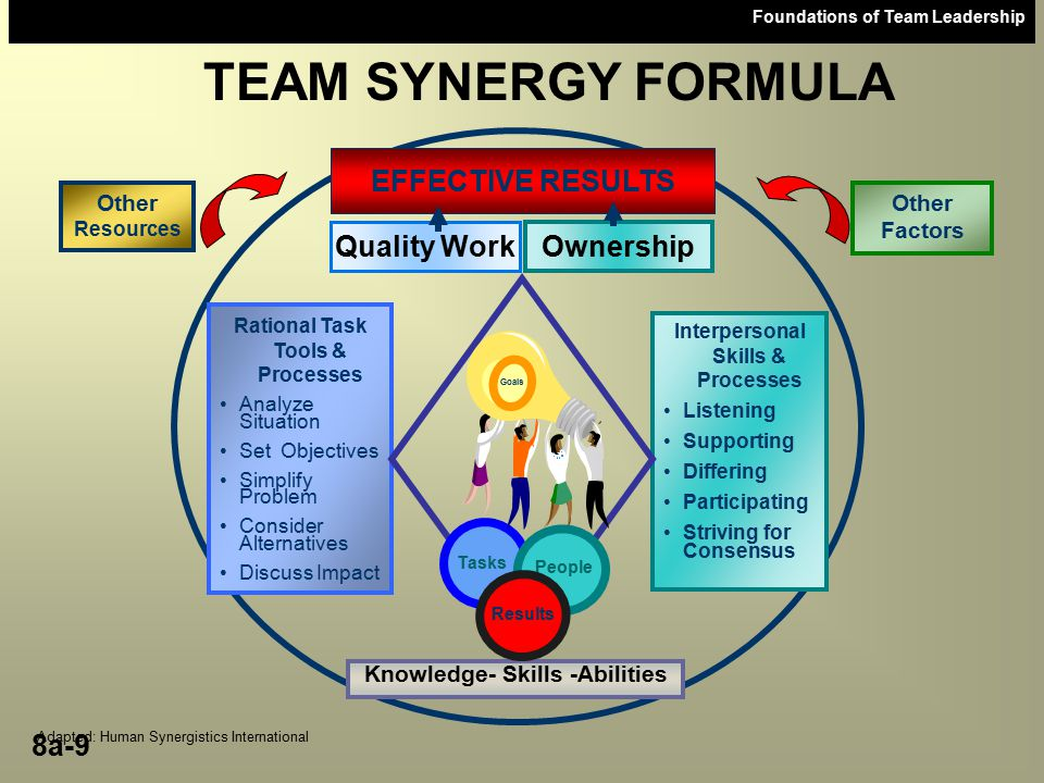 Team synergy.