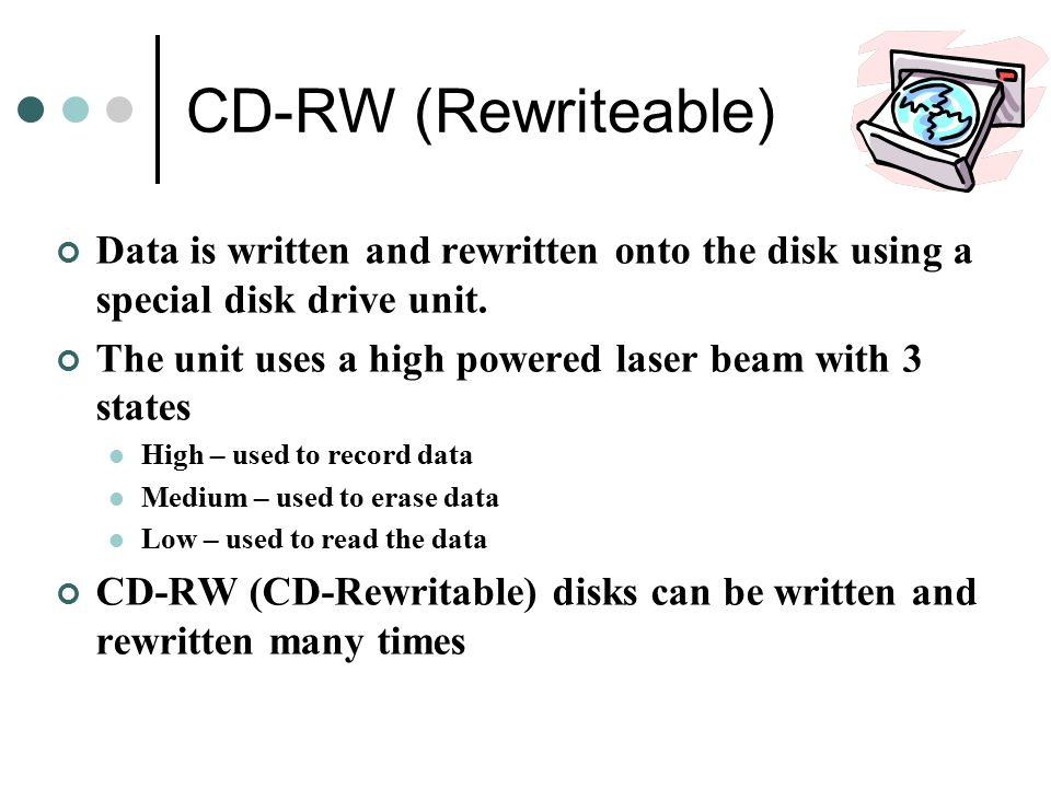 CD-RW (Rewriteable) Data is written and rewritten onto the disk using a special disk drive unit.