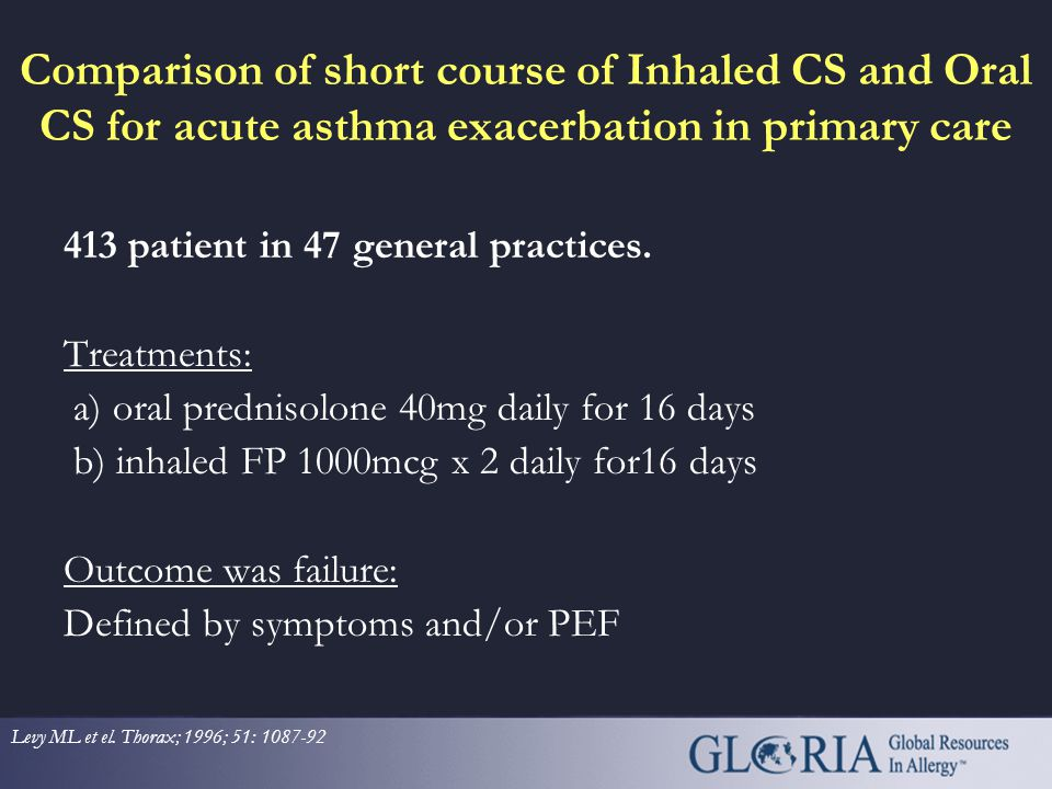 Sedating antihistamines asthma exacerbation