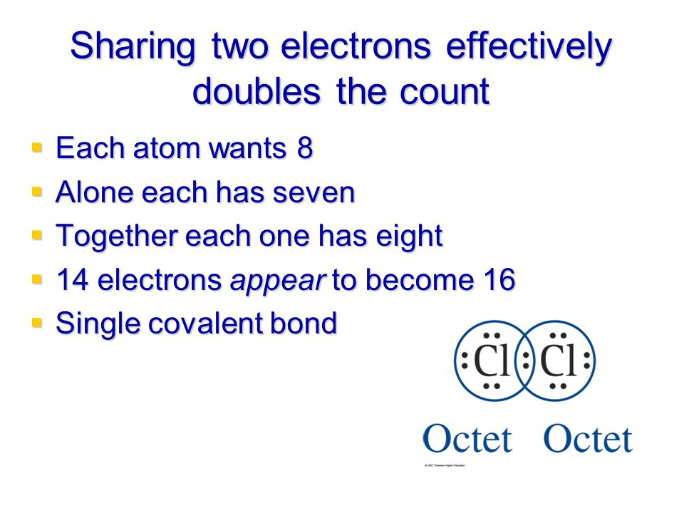 Sharing two electrons effectively doubles the count