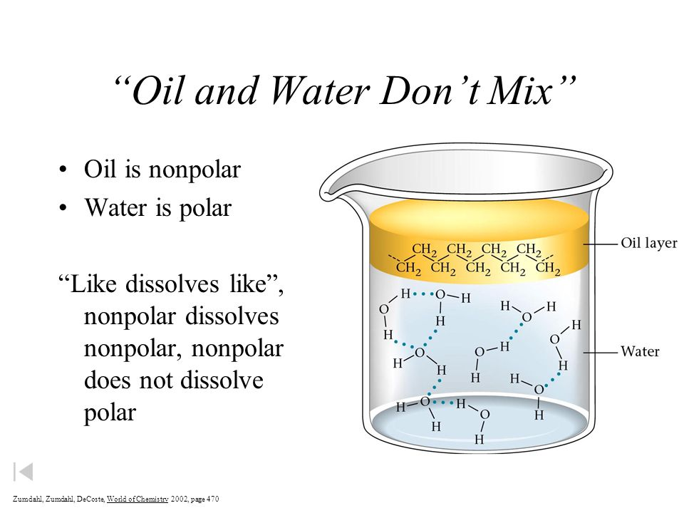 Solubility, Concentrations, & Molarity - ppt download