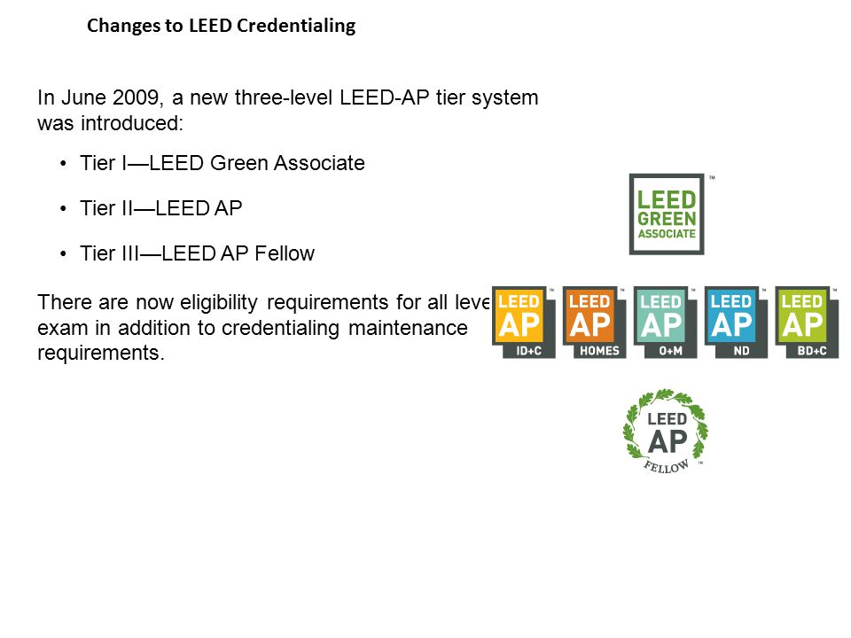 Introduction To Green Building Ppt Download
