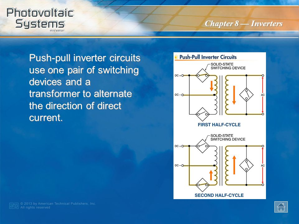 Chapter 8 Inverters AC Power • Inverters • Power