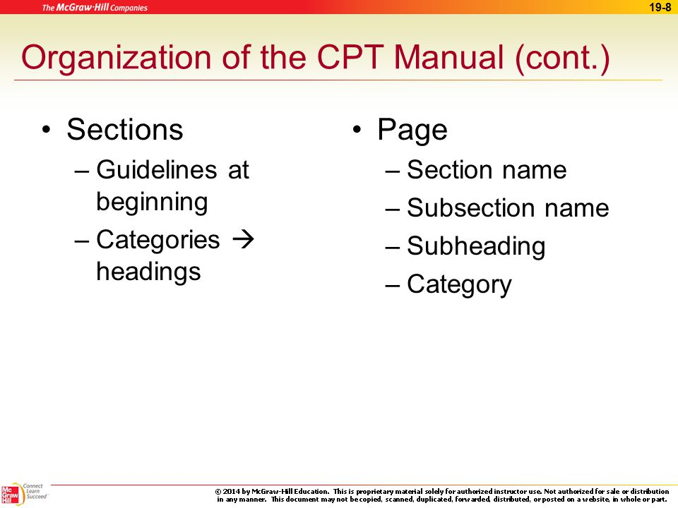 19 procedure coding ppt download rh slideplayer com CPT Manual Index CPT Manual Book