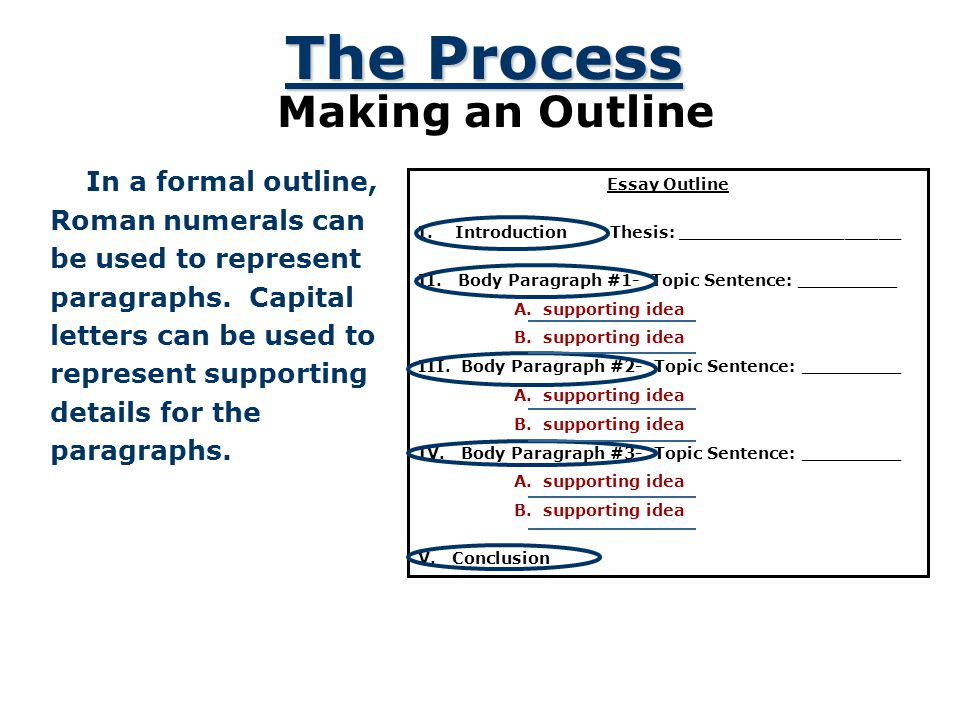 The Process Making An Outline In A Formal Roman Numerals Can