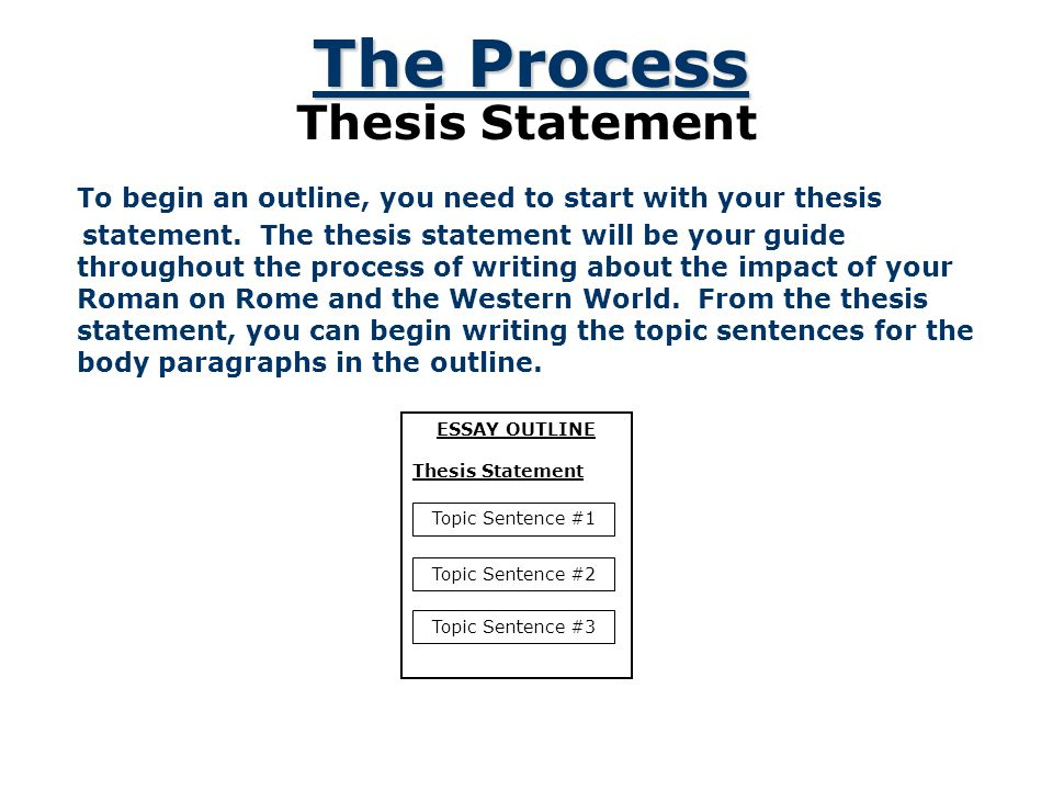 English As A Global Language Essay  The Process Thesis Statement Japanese Essay Paper also Essay Research Paper A Plan That Builds An Essay  Ppt Video Online Download What Is Thesis Statement In Essay