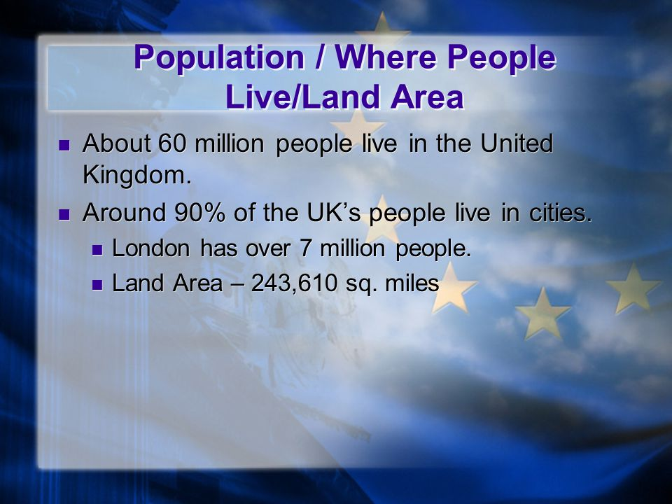 Population / Where People Live/Land Area