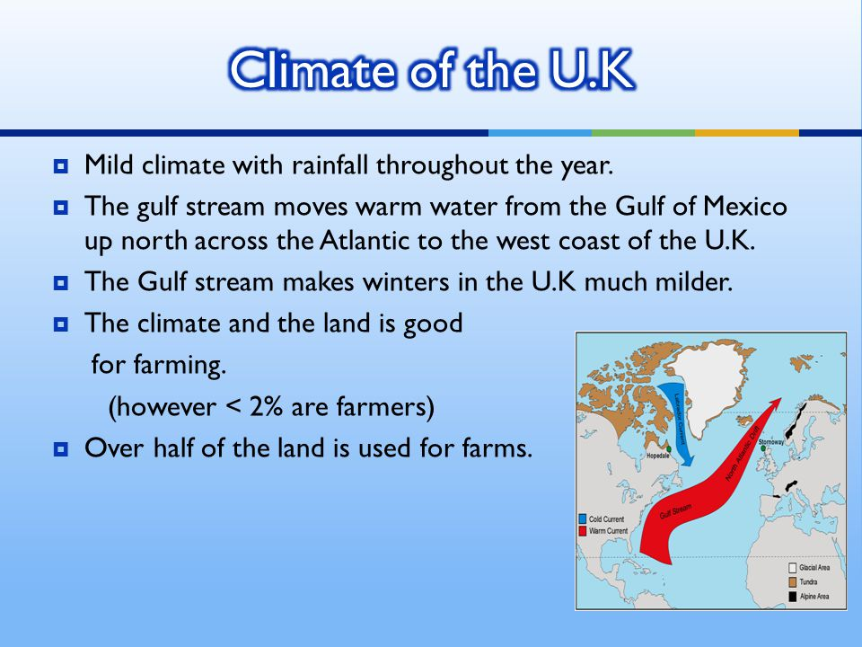 Climate of the U.K Mild climate with rainfall throughout the year.