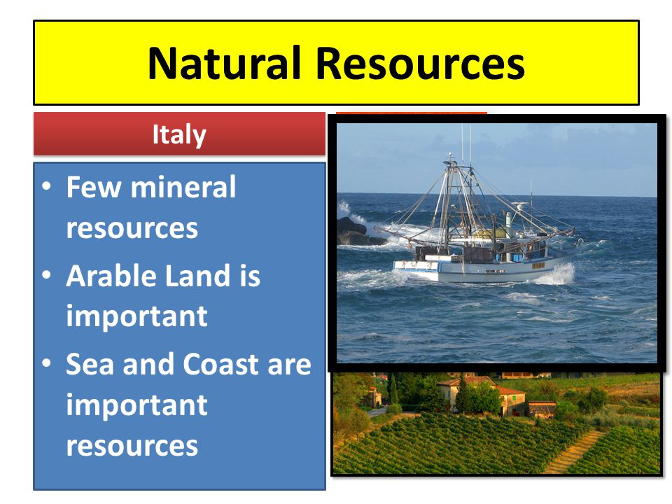 Natural Resources Few mineral resources Arable Land is important