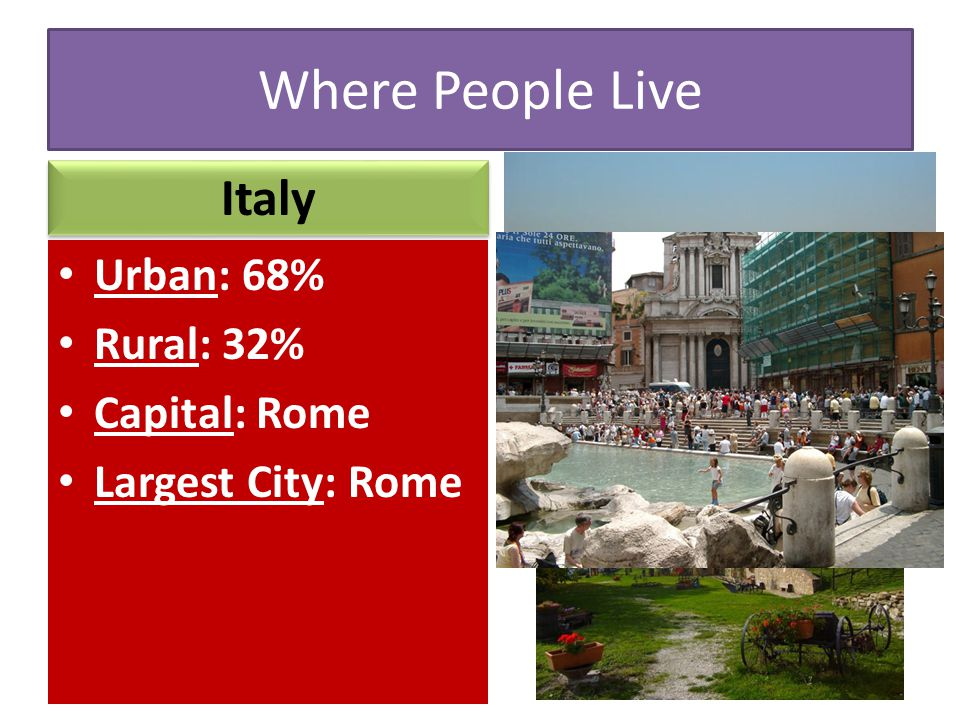 Where People Live Italy Urban: 68% Rural: 32% Capital: Rome