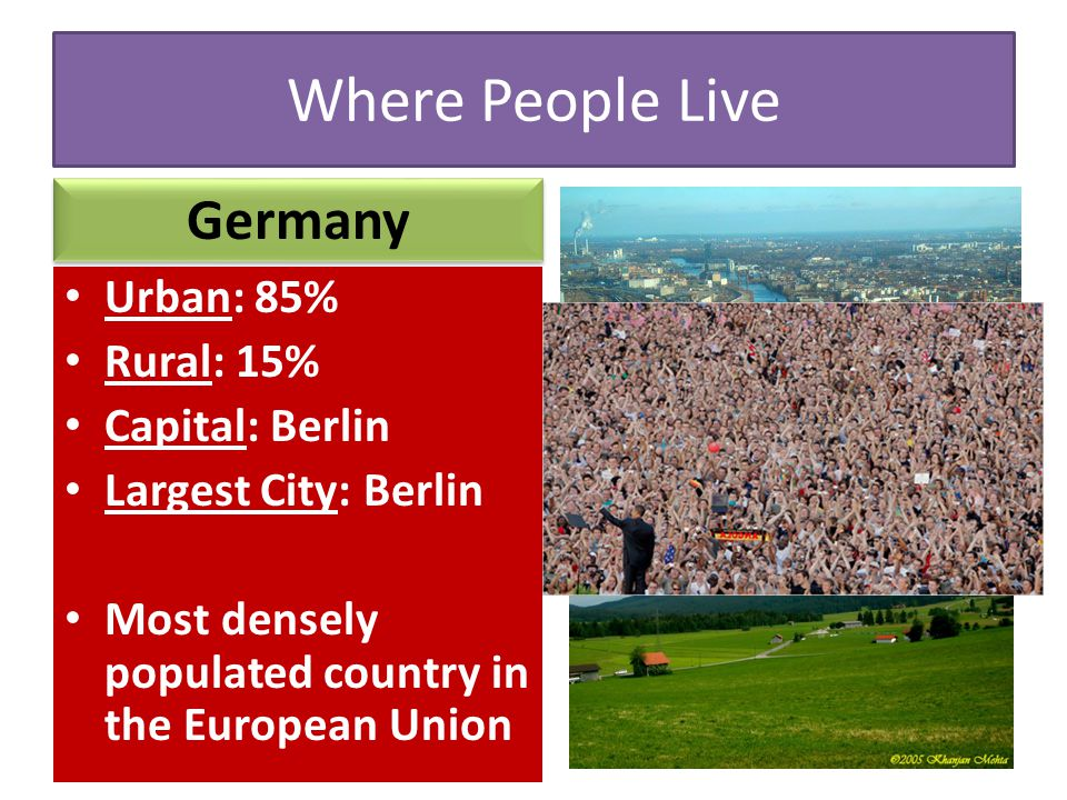 Where People Live Germany Urban: 85% Rural: 15% Capital: Berlin