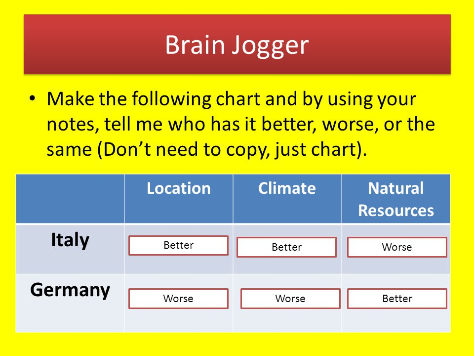 Brain Jogger Make the following chart and by using your notes, tell me who has it better, worse, or the same (Don't need to copy, just chart).