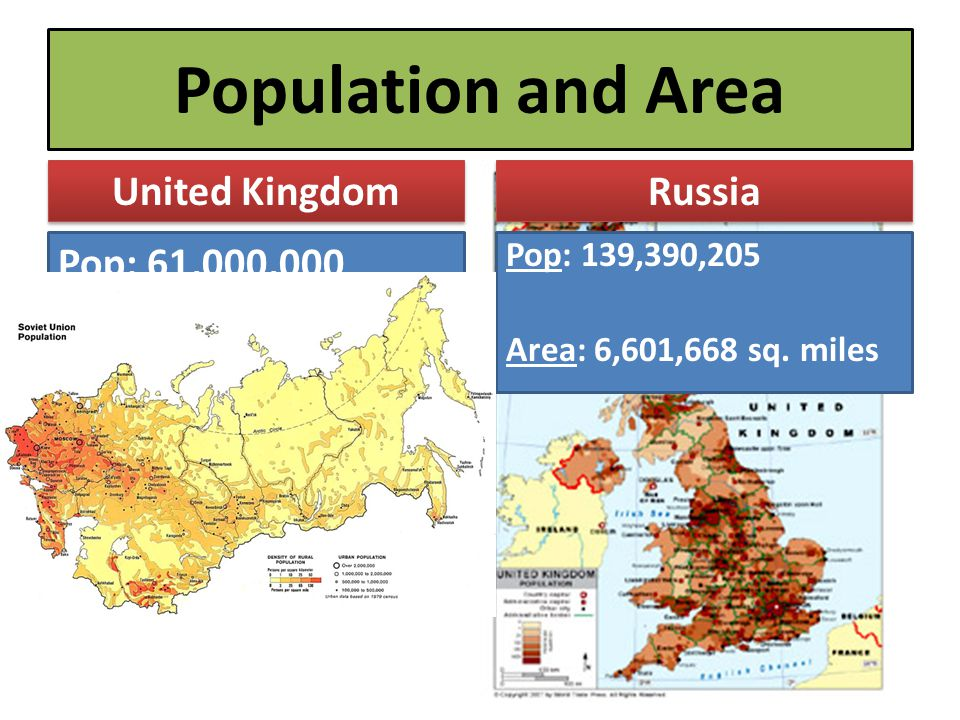 Population and Area United Kingdom Russia Pop: 61,000,000