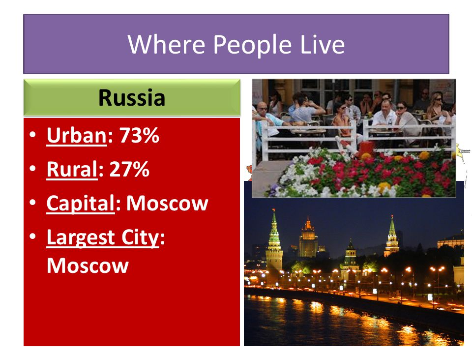 Where People Live Russia Urban: 73% Rural: 27% Capital: Moscow
