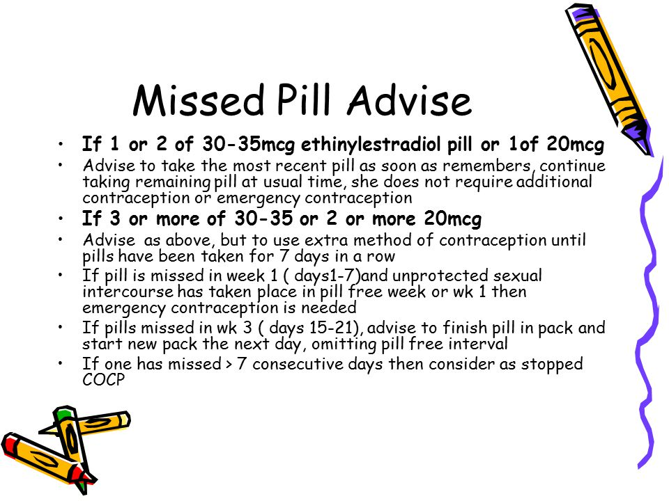 Oral Contraceptive Pill ( OCP) - ppt video online download