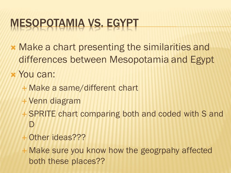comparing and contrasting egypt and mesopotamia Mesopotamia resided on the tigris and euphrates rivers while egypt resided on the nile river although they share this characteristic, the difference lies in how each civilization viewed these rivers.
