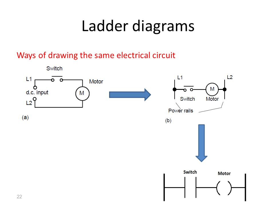 Lecture 4 programmable logic controllers ppt video online download 22 ladder diagrams ways of drawing the same electrical circuit ccuart Gallery