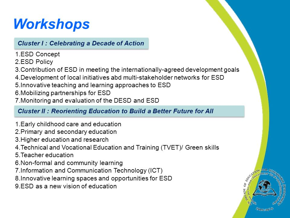 Workshops ESD Concept ESD Policy