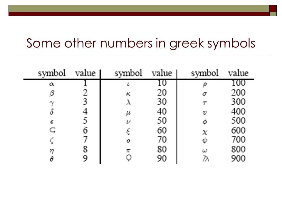 Greek Mathematics Ppt Video Online Download