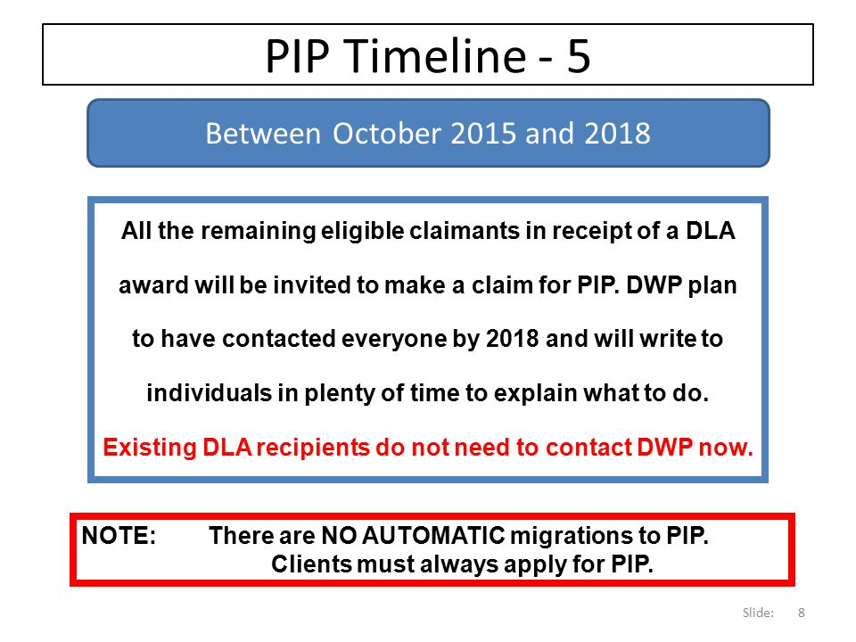 PIP Timeline - 5 Between October 2015 and 2018