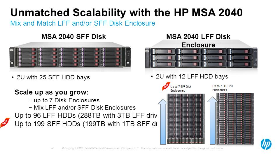 Introducing HP's MSA 2040 Storage Redefining Entry SANs