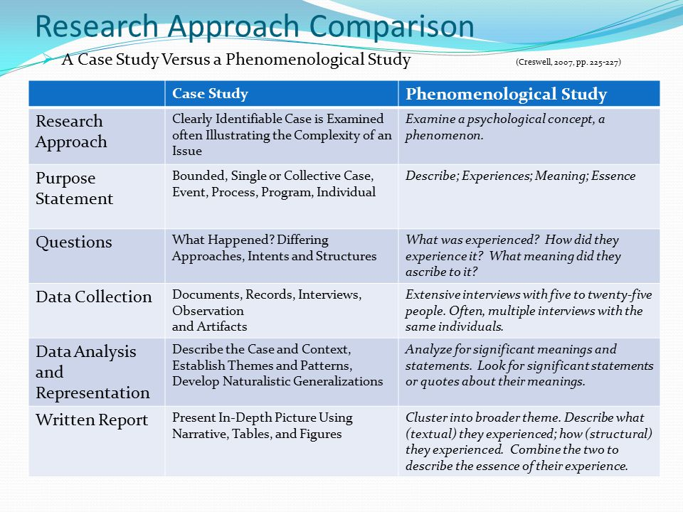 what is a case study in research