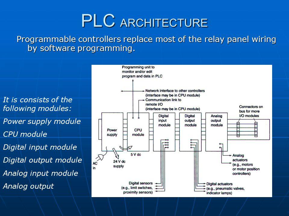 programmable logic controllers  plc u2019s