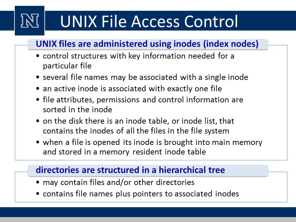 UNIX File Access Control