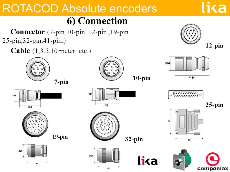 rotacod absolute encoders