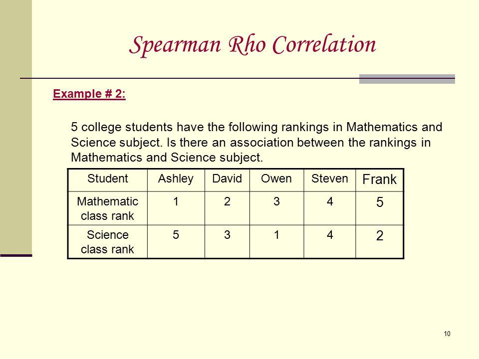 Spearman Rho Correlation Ppt Video Online Download