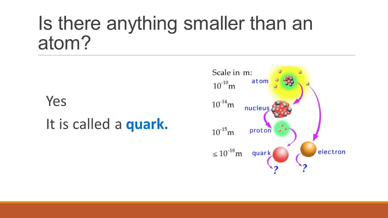 What is an atom 100