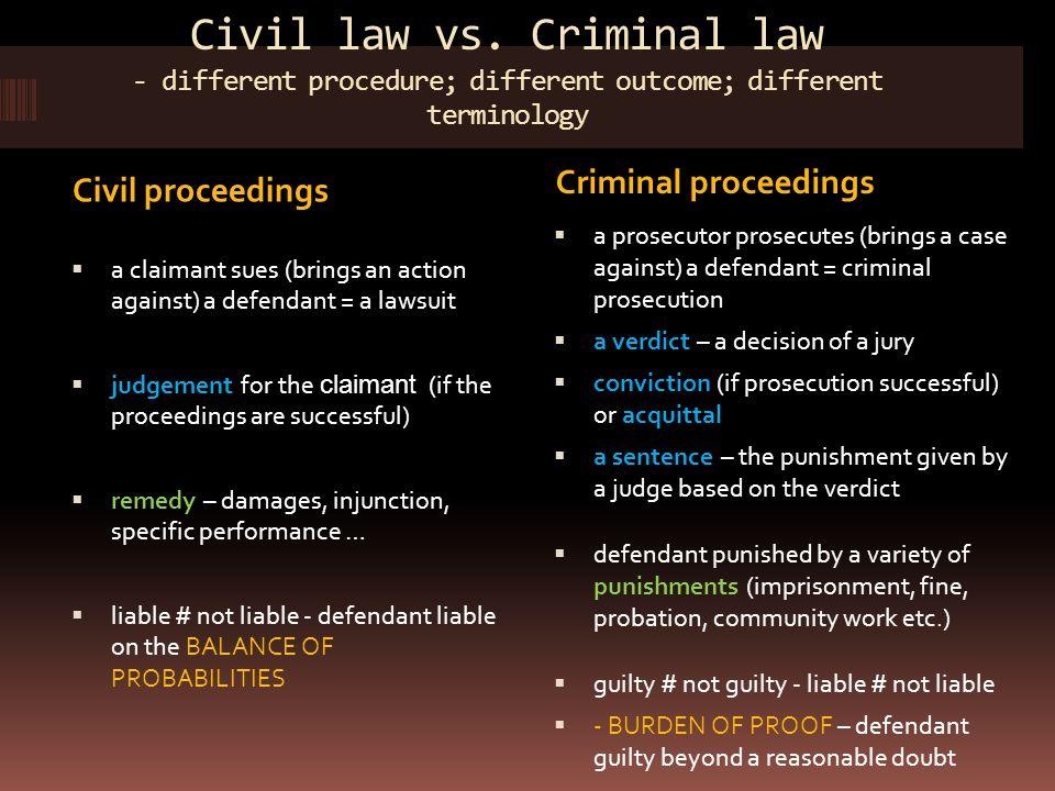 Civil action in criminal proceedings