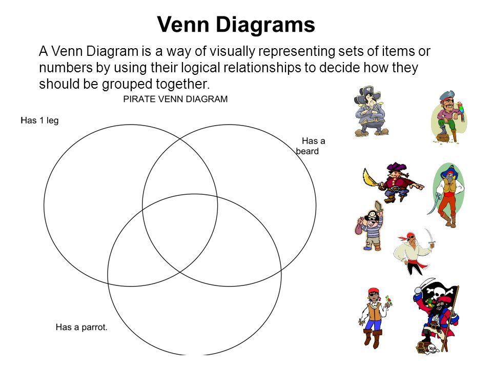 Pirate Carroll Diagram Diy Wiring Diagrams