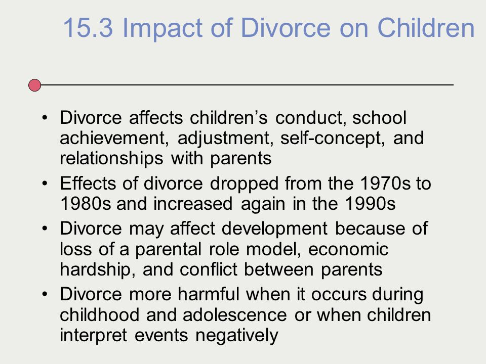 effects of divorce on childrens behavior