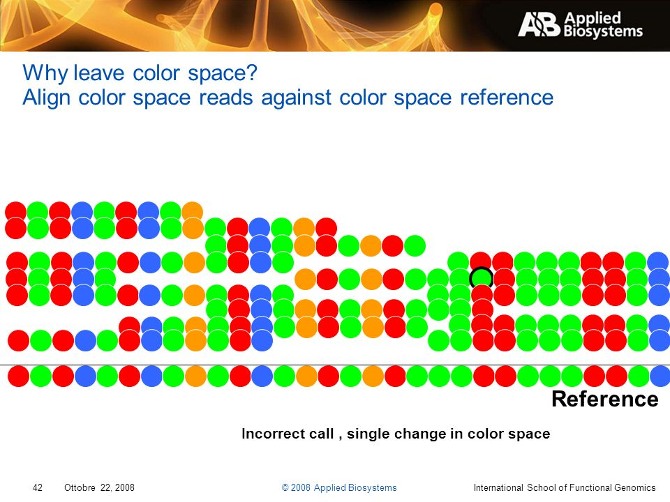 Why leave color space Align color space reads against color space reference