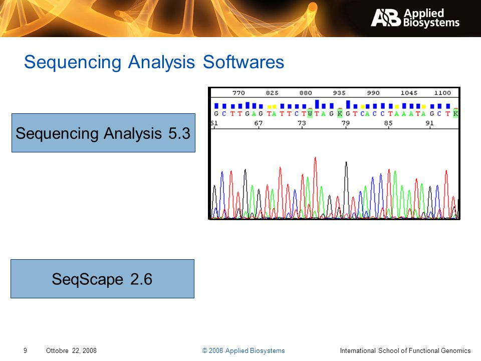 Sequencing Analysis Softwares