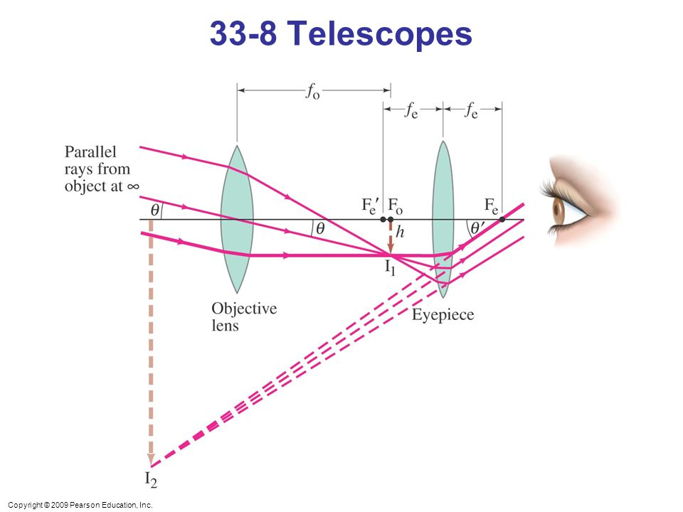 Chapter 33 Lenses And Optical Instruments Ppt Video