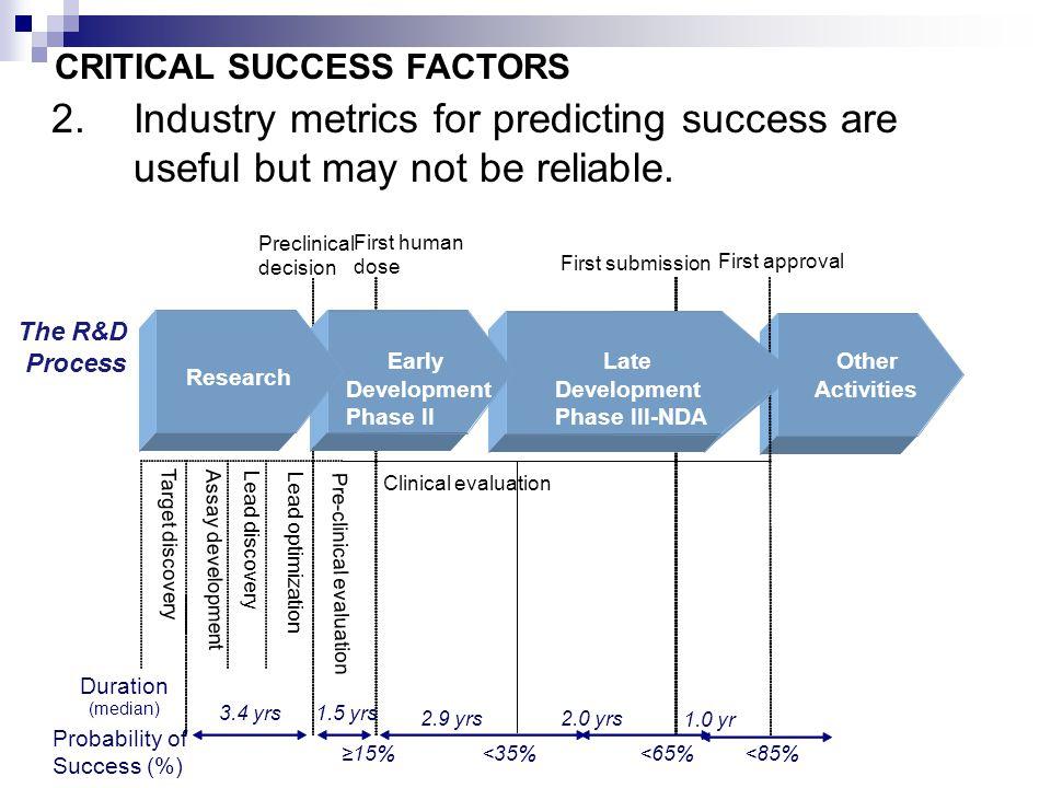 industry critical success factors