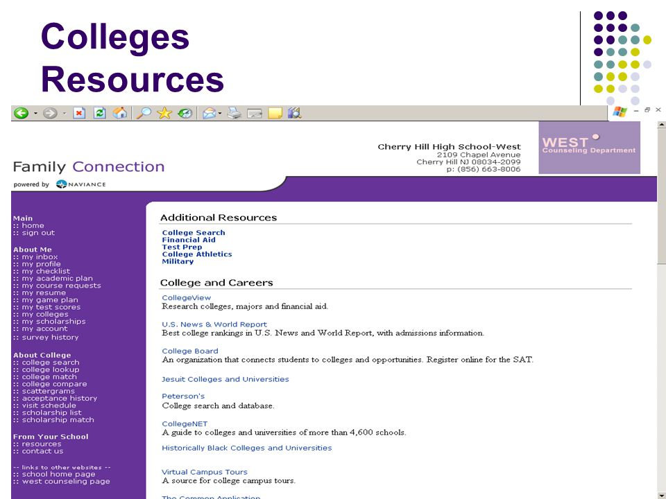 Colleges Resources