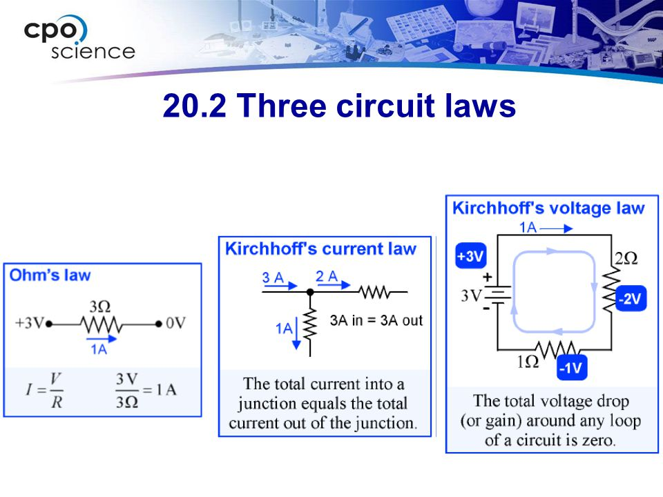 20.2 Three circuit laws